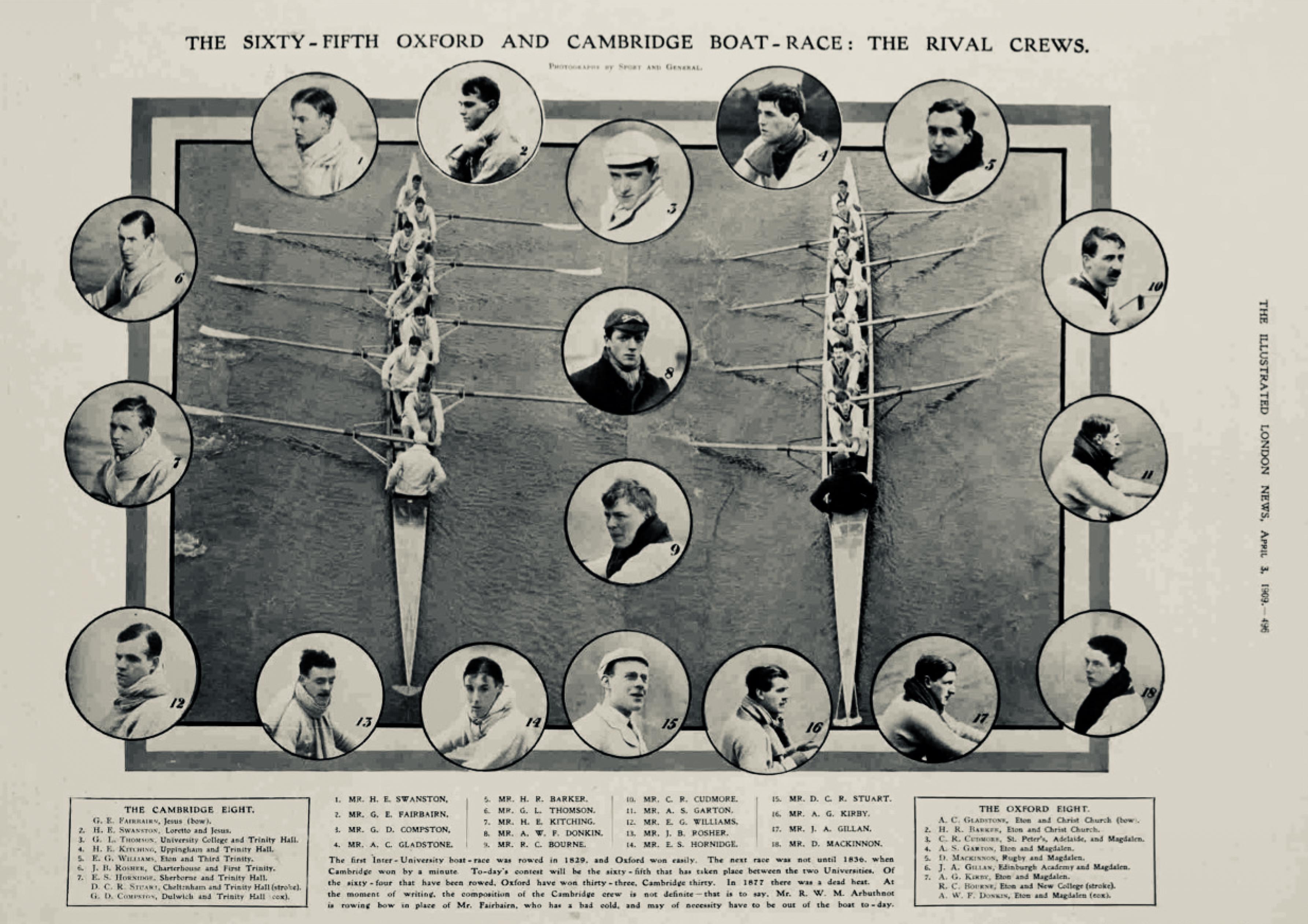 Ill Lndn News 3 Apr 1909